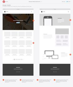 Responsive Website Wireframe Kit by UX Kits on Creative Market