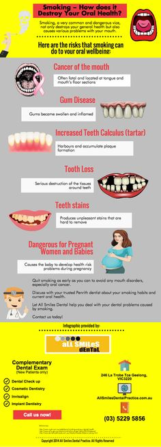 Smoking − How does it Destroy Your Oral Health? http://www.allsmilesdentalpractice.com.au/