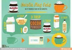 Newtella cake!!!!!!