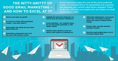 These tips on Email Marketing will make sure your clients never get boring emails ever again!  #emailmarketing #emailmarketingtips #emailmarketingstrategy #digitalemailmarketing #emailmarketingpro #emailmarketing #betteremailmarketing #emails #emailcampaign #marketing #digitalmarketing #marketingonline