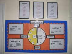 What Time is it Display, classroom display, class display, numeracy, maths, math, numbers, counting, time, Early Years (EYFS), KS1 & KS2 Primary Resources