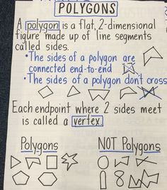 Polygons anchor chart (image only) Math Charts, Math Anchor Charts, Fifth Grade Math, Fourth Grade, Math Notes, Homeschool Math, Homeschooling, Teaching Math, Teaching Activities