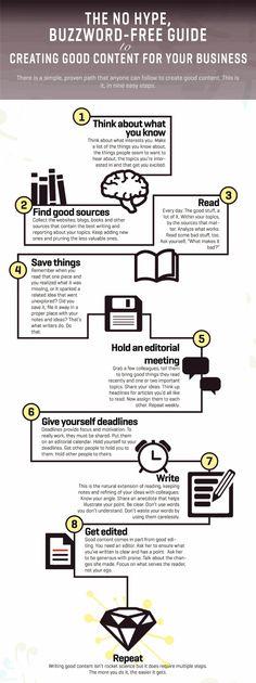 9 passos para o Marketing de Conteúdo