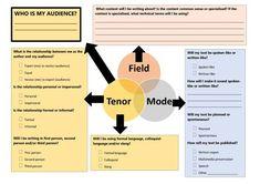 field tenor mode text composition planning sheet