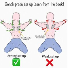 Bench Press Set Up Seen From The Back! Best Monday Tips