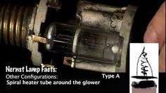 Afbeeldingsresultaat voor de nernst lamp