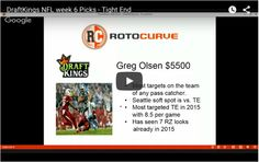 DraftKings NFL Week 6 Picks – Tight End Options