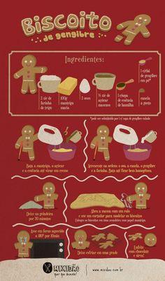 Receita ilustrada de biscoito de gengibre bem famoso no Natal. Muito fácil de preparar e muito saboroso. Ingredientes: farinha, manteiga, açúcar mascavo, gengibre, canela e essência de baunilha.