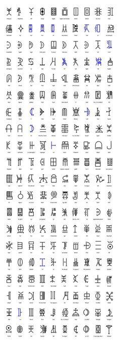 Simbologia                                                       …                                                                                                                                                                                 Más