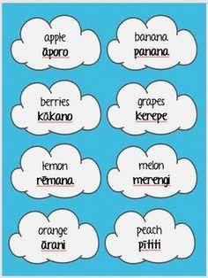 Word Wall Labels, Waitangi Day, Maori Words, H2o Mermaids, Flax Flowers, Maori Art, Vocabulary Cards, Printable Cards, Printables