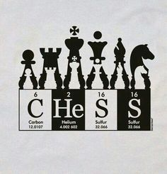 Chess and elements for nerd