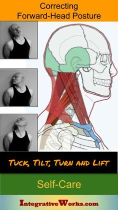 Self Care – Tuck, Tilt, Turn and Lift – Retraining your Forward-Head Posture Neck And Shoulder Exercises, Posture Exercises, Neck And Shoulder Pain, Shoulder Workout, Neck Stretches, Posture Correction Exercises, Forward Head Posture Correction, Neck Pain Relief, Good Posture
