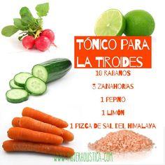 Para la tiroides