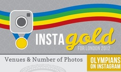 This infographic shows how Instagram has been the 2012 Summer Olympics' breakout social media star.