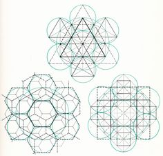 how to draw islamic geometric patterns Geometric Patterns, Geometric Designs, Islamic Art Pattern, Arabic Pattern, Pattern Art, Geometric Drawing, Geometric Art, Geometric Construction, Calligraphy Drawing