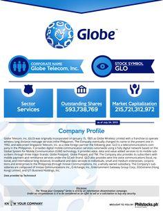Globe Telecom, Inc. (GLO)