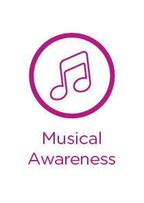 Musical Awareness icon