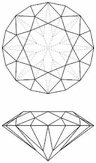 Dianne's Estate Jewellery - Modern Round Brilliant Diamond Cut