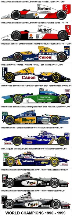 Formula One Grand Prix World Champions 1990-1999