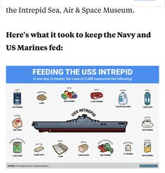 Uss Intrepid, Air And Space Museum, Us Marines, What It Takes, Navy, Hale Navy, Old Navy, Navy Blue