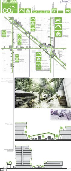SMART URBAN - Ecological Relationalism [Urban Design Proposal] by Daniel Nelson, via Behance. A refreshing look at how good urban design and planning ideas can turn cities and towns toward a sustainable future. Architecture Graphics, Green Architecture, Concept Architecture, Landscape Architecture, Architecture Design, Architecture Diagrams, Architecture Portfolio, Residential Architecture, Sustainable City