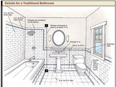 Image On Bathroom Layout Tool with grat design