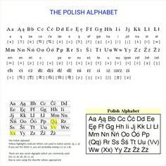 The Polish Alphabet.