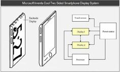 Awesome Microsoft Surface Phone 2017: Microsoft patent shows a smartphone that is all screen... Eco Gadgets Check more at http://technoboard.info/2017/product/microsoft-surface-phone-2017-microsoft-patent-shows-a-smartphone-that-is-all-screen-eco-gadgets/