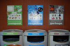 Las ciudades con la mejor gestión de residuos del mundo | EROSKI CONSUMER