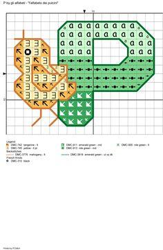 alfabeto dei pulcini: P