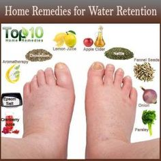 home remedies for water retention by lessie