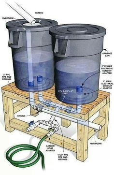 Help water your garden or grass Shed With Greenhouse, Backyard Greenhouse, Heating A Greenhouse