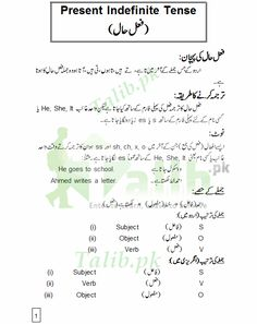 Learn Present Indefinite Tense In Urdu To English PDF Exercise Examples for Simple, Negative, and Interrogative Sentences Practice To Explain The Sentences Easy English Grammar, Grammar Book Pdf, English Speaking Book, Basic English Sentences, English Learning Books, Tenses English, English Learning Spoken, English Writing Skills, English Language Learning