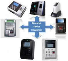 Integrated Biometrics SDK Kit used in USB optical fingerprint scanner and Attendance Machine, CCTV Cameras etc.