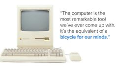 Oh my... that looks like my first computer in college!! Apple Macintosh Classic... boy those were the days :)