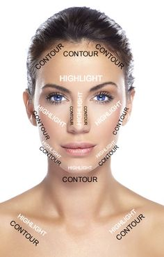 Contouring made easy, read it here.