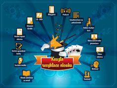 Infografika Koulzo recyklace obsahu.