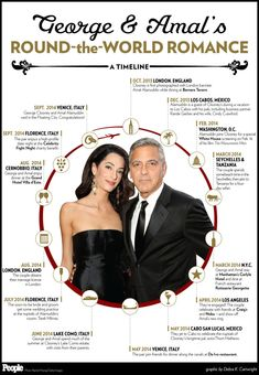 See George Clooney and Amal Alamuddin's Wedding Monogram! (PHOTOS)| Weddings, Amal Alamuddin, George Clooney