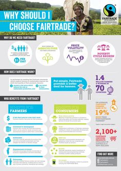 Hothouse Media & Events - Fairtrade Australia & New Zealand