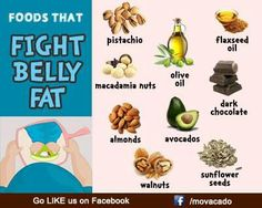 Foods that fight belly fat
