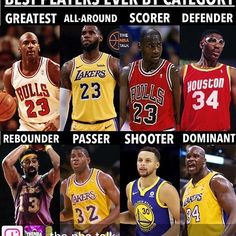 Sports Discover Do yo agree with this list let's argue 🙅🏾♂️🤔💯? - I think we all can agree Lebron is the greatest all around player or let me know who do you prefer below 👇👇👇👇 Funny Nba Memes, Funny Basketball Memes, Michael Jordan Basketball, Basketball Is Life, Basketball Legends, Nba Pictures, Basketball Pictures, Sports Basketball, Basketball Players