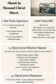 Shoot in manual cheat sheet