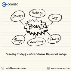 Smart business branding is critical today to stand out from the competition. You have to be distinct, or you'll get lost in a sea of companies out there.  Business branding is about creating a comprehensive message for your company and product or service, using names, logos, slogans, copy and other collateral. Coweso helps you to plan your branding strategy and to execute it. Business Branding, Logo Branding, Revolutionaries, Slogan, Digital Marketing, Competition, Advertising, Lost, Names
