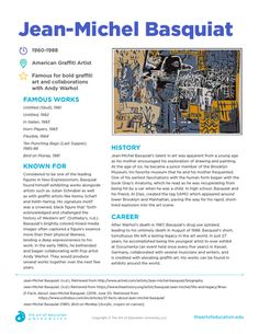 Art Lessons Elementary, Lessons For Kids, Black History, Art History, Reference Paper, Jean Michel Basquiat Art, Art Education Resources, 3rd Grade Art, Collage Techniques