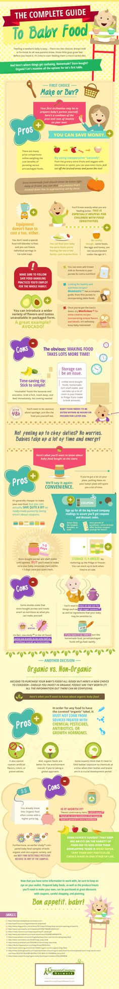 The Complete Guide to Baby Food #Infographics — Lightscap3s.com