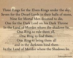 """Three Rings for the Elven-Kings under the sky, Seven for the Dwarf-Lords in their halls of stone, Nine for Mortal Men doomed to die, One fo..."