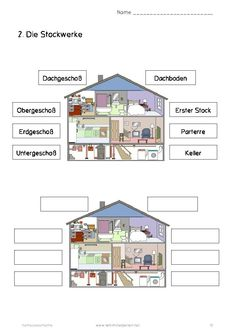 Houses, rooms and furniture German