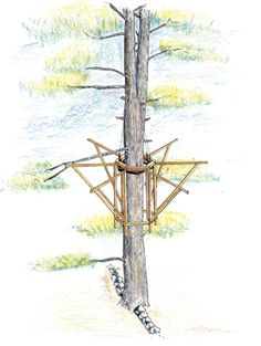 Build Easy Treehouse Plans DIY PDF buliding plans for a wood frame hot house Backyard Treehouse, Building A Treehouse, Beautiful Tree Houses, Cool Tree Houses, Christmas Tree Forest, Tree House Plans, Tree House Designs, 3d Cnc, Outdoor Spa