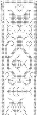 коты, кошки и другие. Crochet Patterns, Kids Rugs, Embroidery, Tips, Decor, Goblin, Needlepoint, Decoration, Crochet Chart