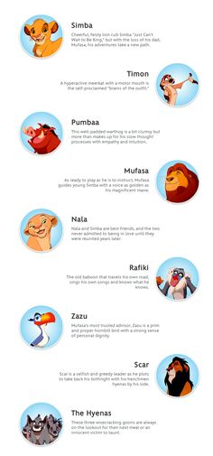 The Lion King, descriptions by disney.com, © Disney, all rights reserved, for more information click to go to disney.com